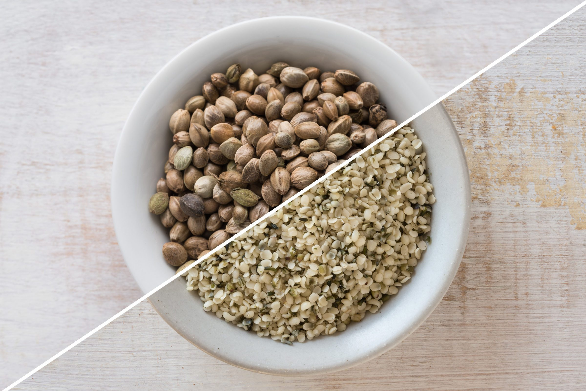 HEMP Seeds Powder to Prevent, Treats, and Cure COVID-19 virus